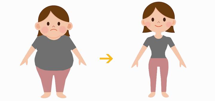 در عمل جراحی بای پس معده کاهش وزن چگونه صورت می گیرد؟