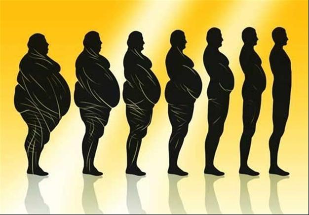 پروسه و فرایند کاهش وزن در این عمل