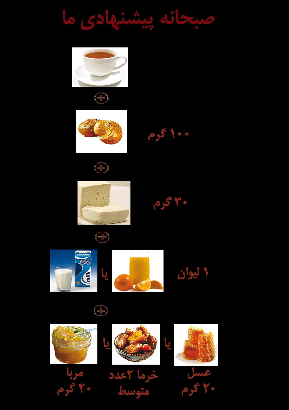 ممکن است شما غذایی خورده باشید که از غذاهای روزهای معمولی شما شیرین تر باشد