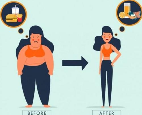 رژیم غذایی سالم و مفید