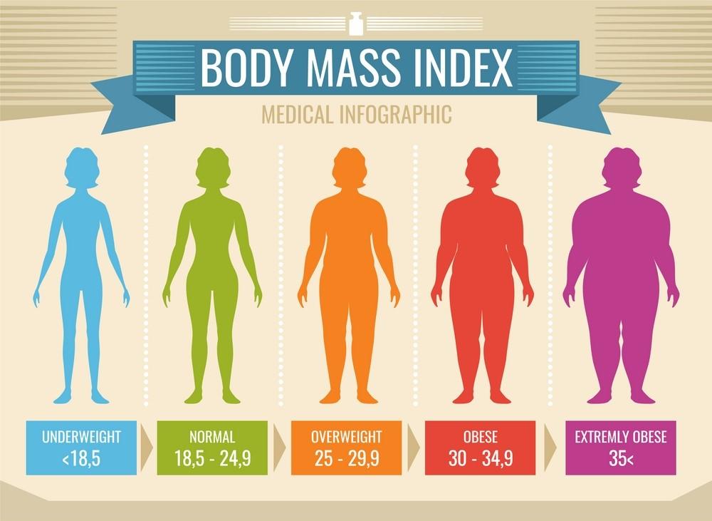عوارض شاخص توده ی بدنی بالا در کودکان